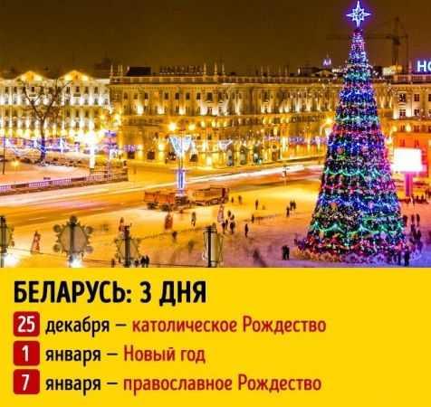 Сколько продлятся новогодние в Белорусии