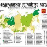Таблица регионов России. Список по состоянию на 2019 год