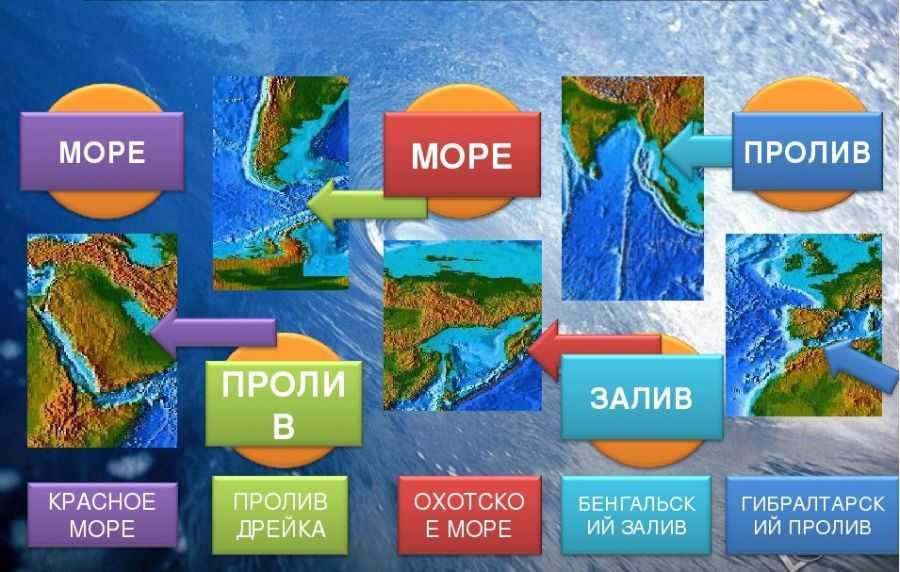 Географические объекты первого и последующего порядка